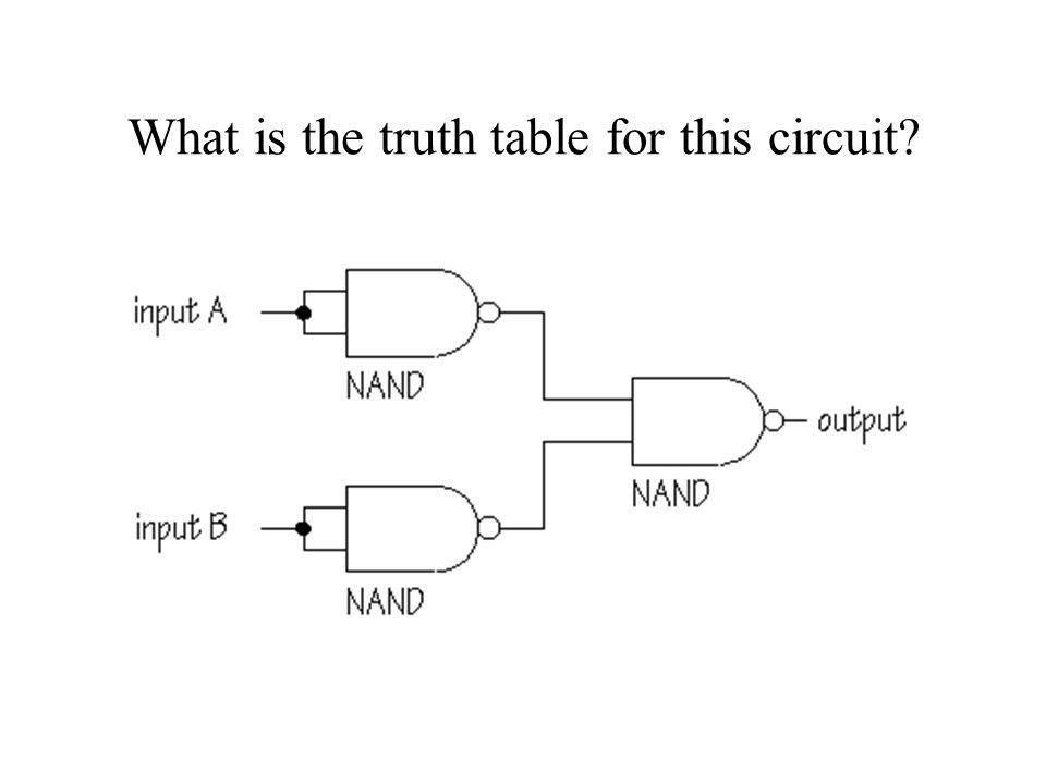 What is the truth table for this circuit