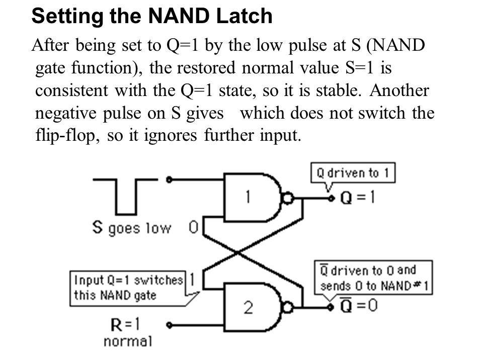 Setting the NAND Latch