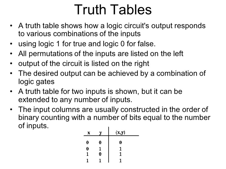 Truth Tables A truth table shows how a logic circuit s output responds to various combinations of the inputs.