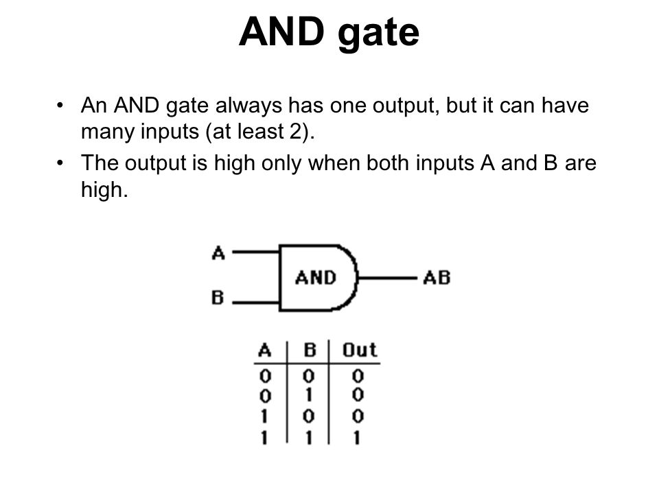 AND gate An AND gate always has one output, but it can have many inputs (at least 2).