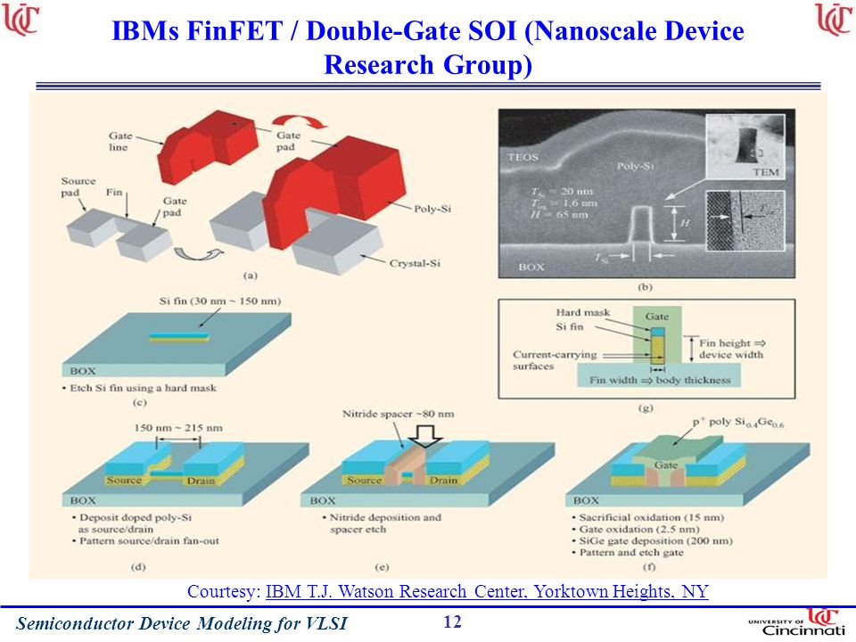 IBMs FinFET / Double-Gate SOI (Nanoscale Device Research Group)