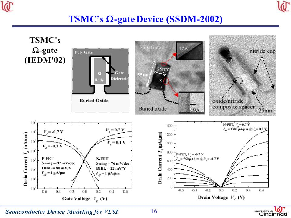 TSMC's -gate Device (SSDM-2002)
