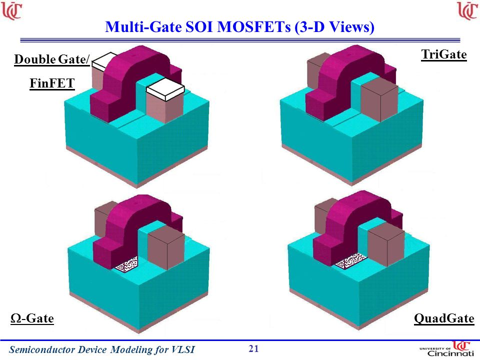 Multi-Gate SOI MOSFETs (3-D Views)