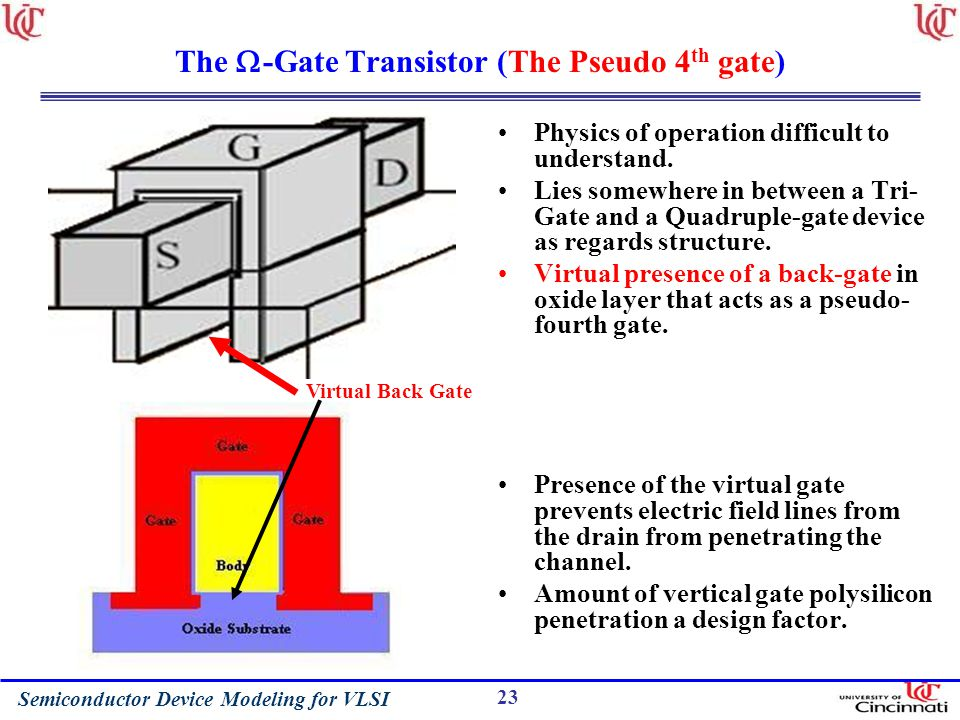 The -Gate Transistor (The Pseudo 4th gate)