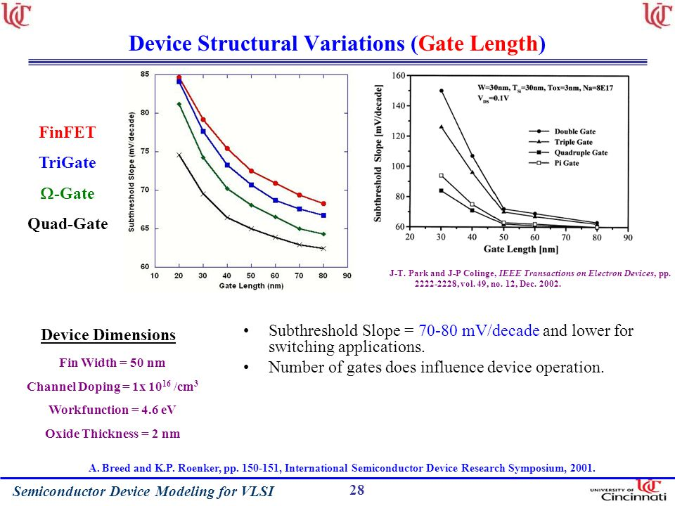 Device Structural Variations (Gate Length)