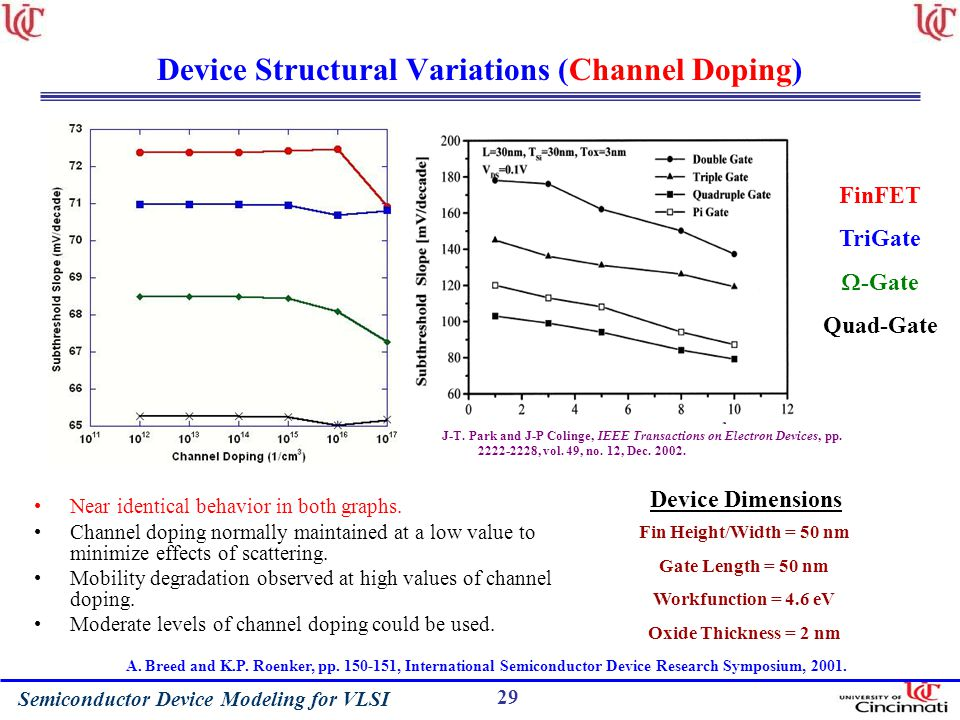 Device Structural Variations (Channel Doping)