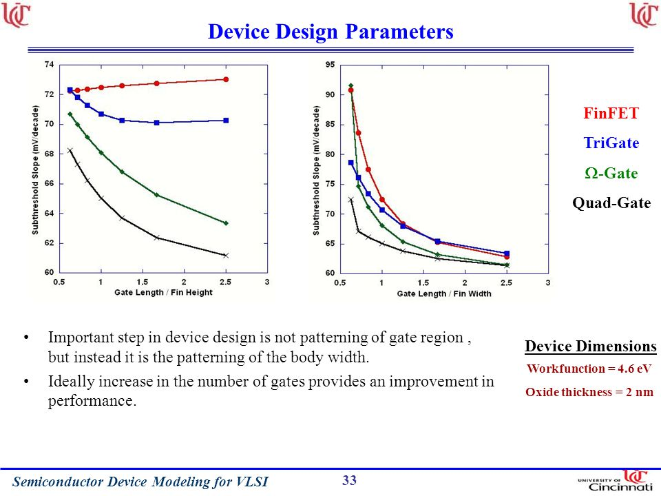 Device Design Parameters