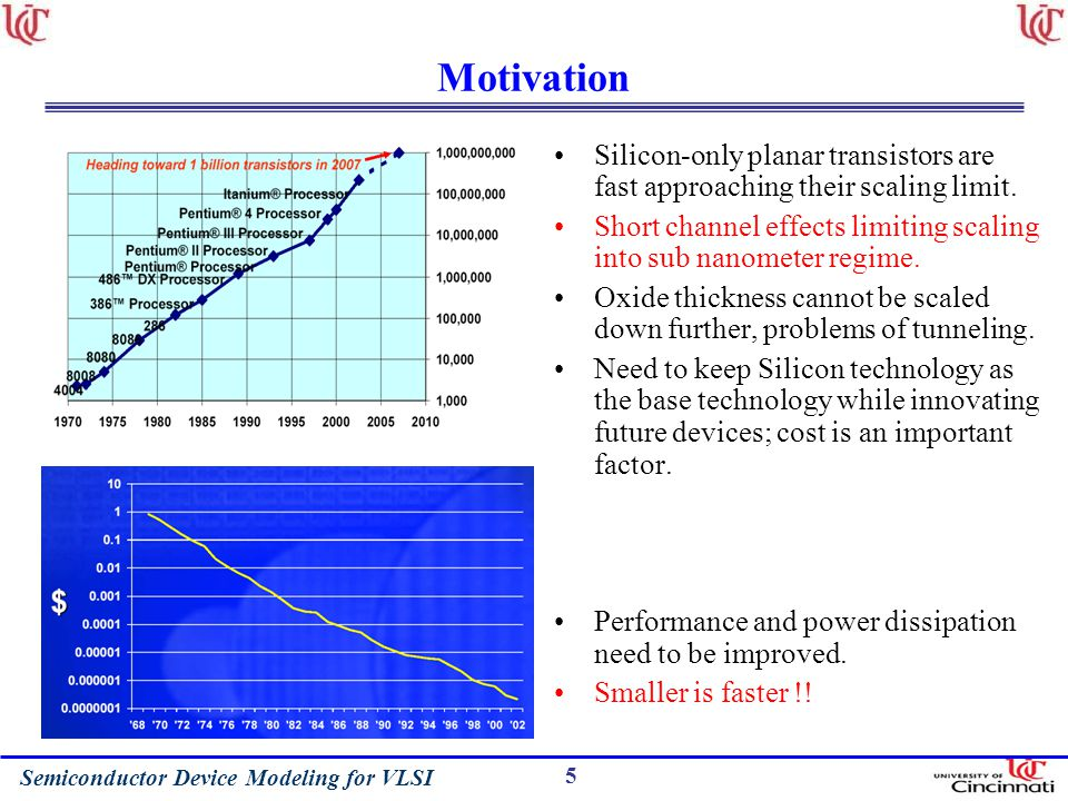 Motivation Silicon-only planar transistors are fast approaching their scaling limit.