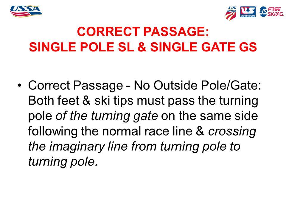 CORRECT PASSAGE: SINGLE POLE SL & SINGLE GATE GS
