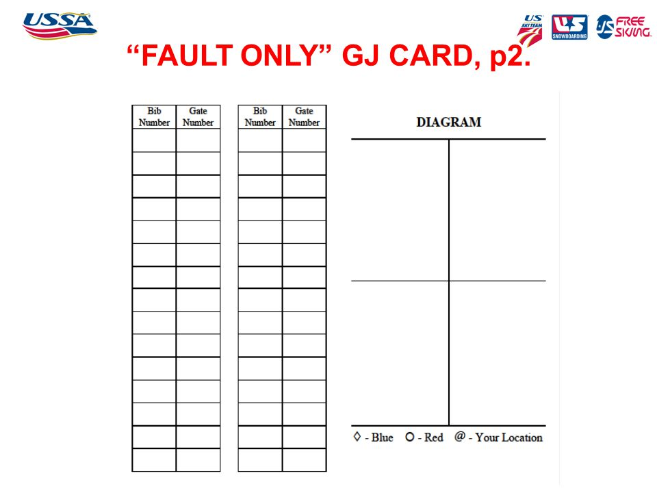 FAULT ONLY GJ CARD, p2.