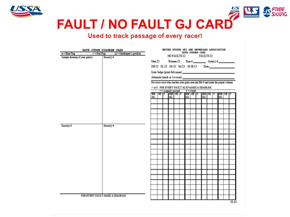 FAULT / NO FAULT GJ CARD Used to track passage of every racer!