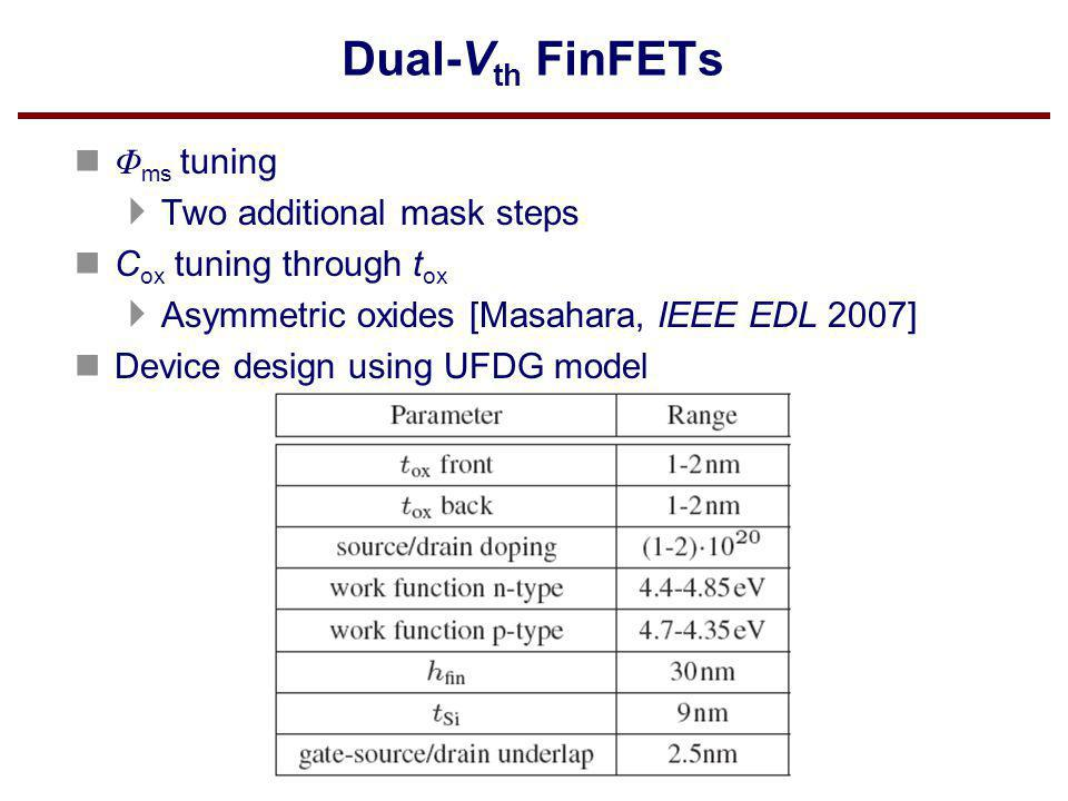 Dual-Vth FinFETs Φms tuning Two additional mask steps