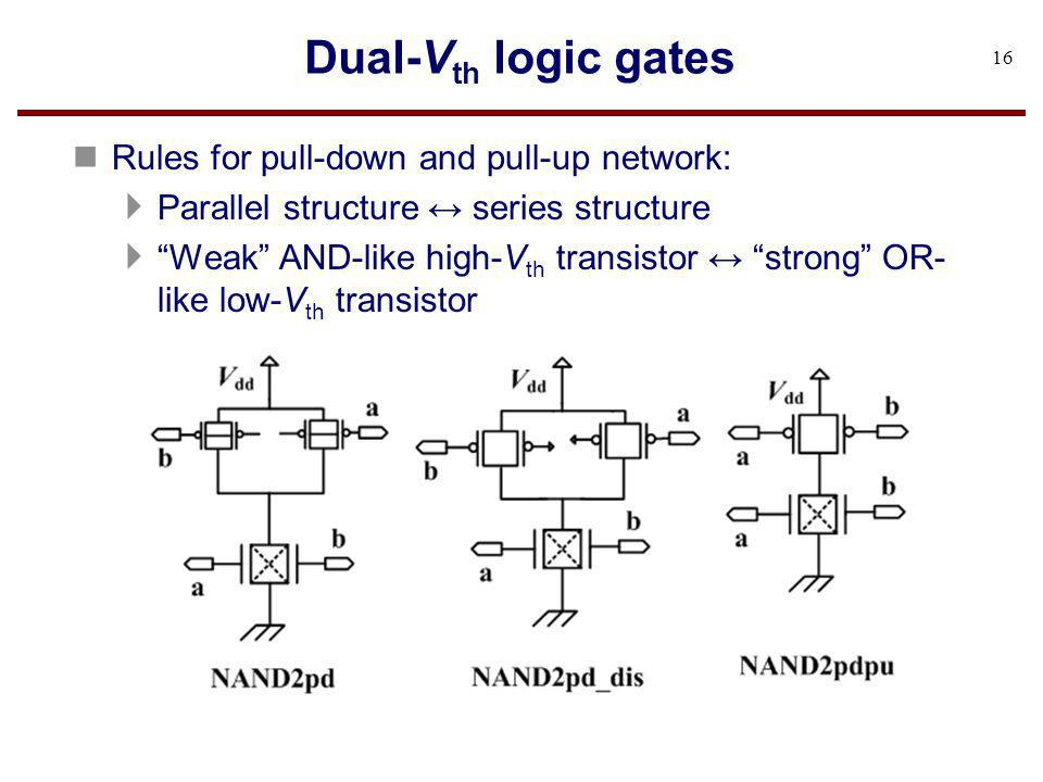Dual-Vth logic gates Rules for pull-down and pull-up network: