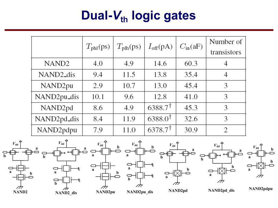 Dual-Vth logic gates