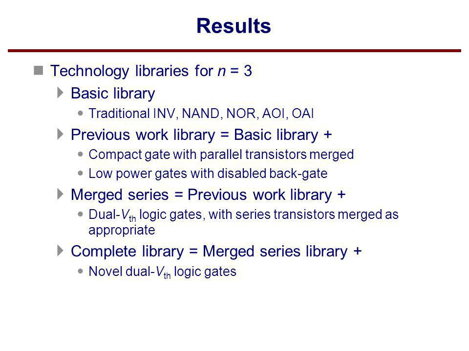 Results Technology libraries for n = 3 Basic library