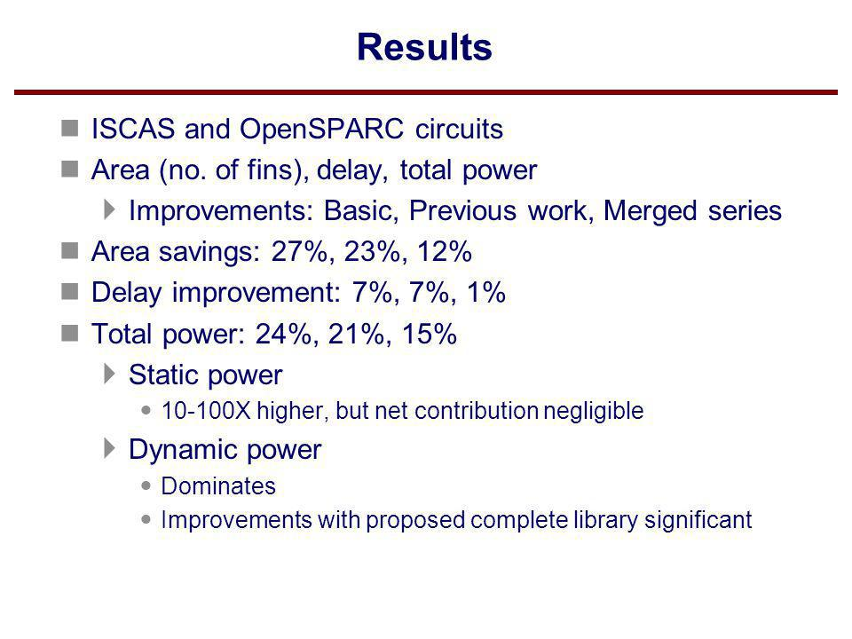 Results ISCAS and OpenSPARC circuits
