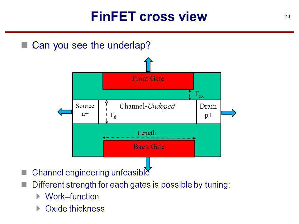 FinFET cross view Can you see the underlap