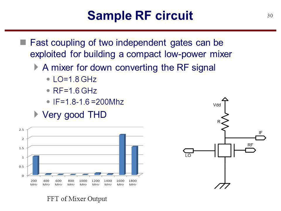 Sample RF circuit Fast coupling of two independent gates can be exploited for building a compact low-power mixer.