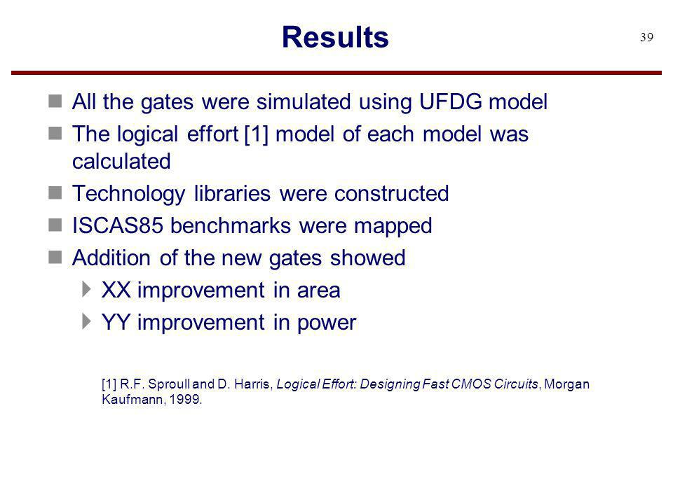 Results All the gates were simulated using UFDG model