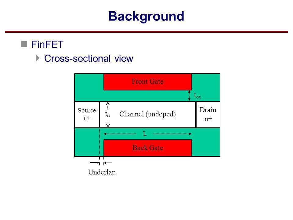 Background FinFET Cross-sectional view Front Gate tox Drain