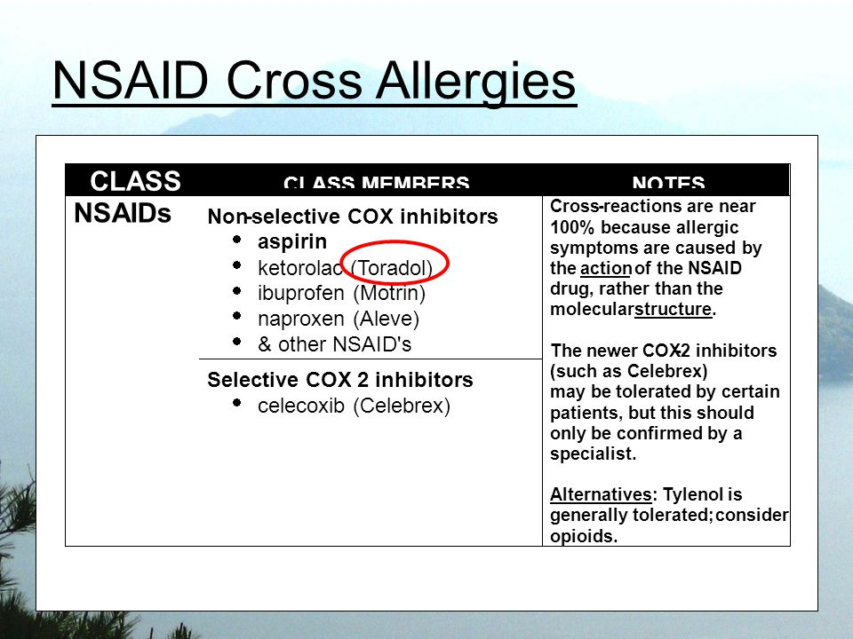 NSAID Cross Allergies CLASS NSAIDs CLASS MEMBERS NOTES Non -