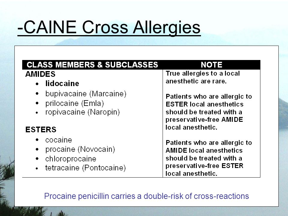 -CAINE Cross Allergies