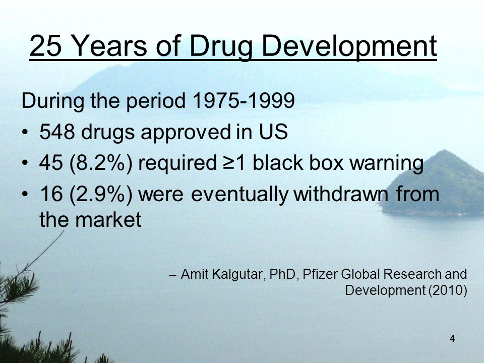 25 Years of Drug Development