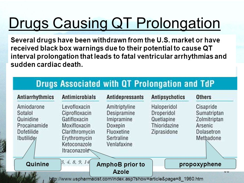 does xanax cause qt prolongation