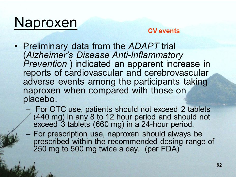 Naproxen CV events.