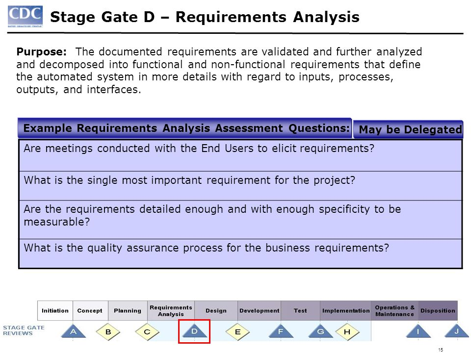 Stage Gate D – Requirements Analysis