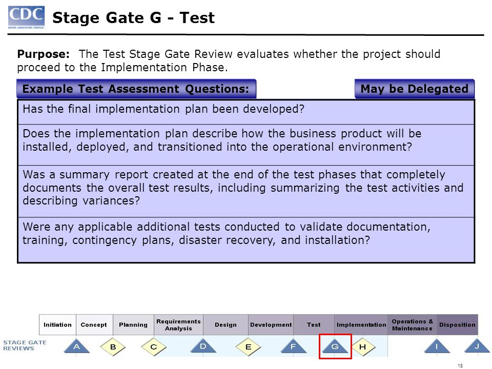 Stage Gate G - Test Purpose: The Test Stage Gate Review evaluates whether the project should proceed to the Implementation Phase.