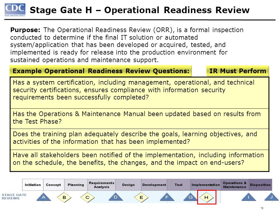 Stage Gate H – Operational Readiness Review