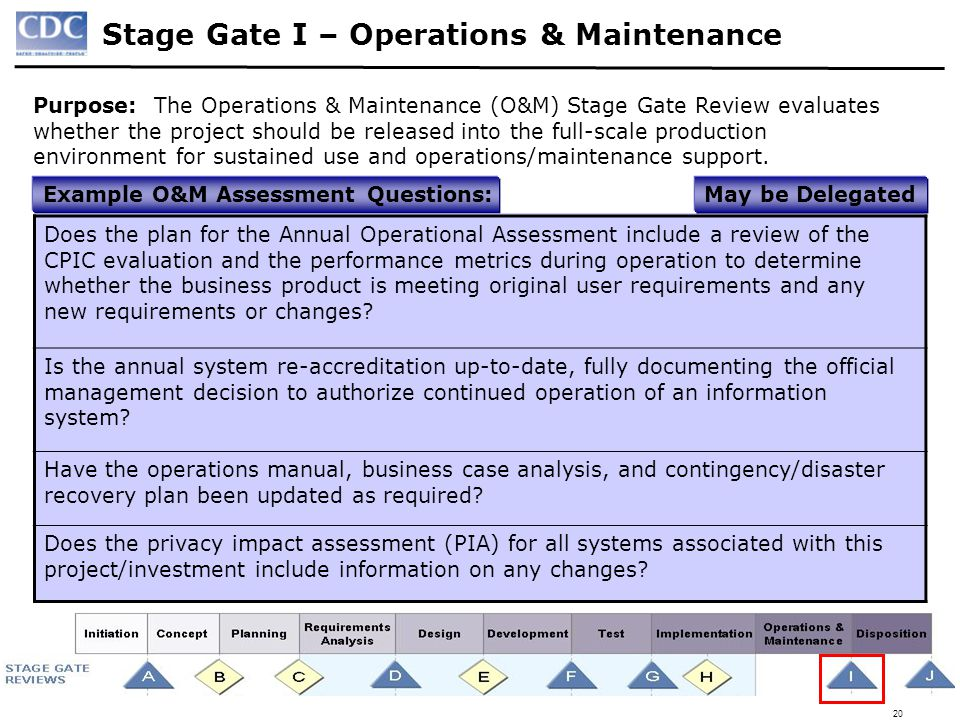 Stage Gate I – Operations & Maintenance
