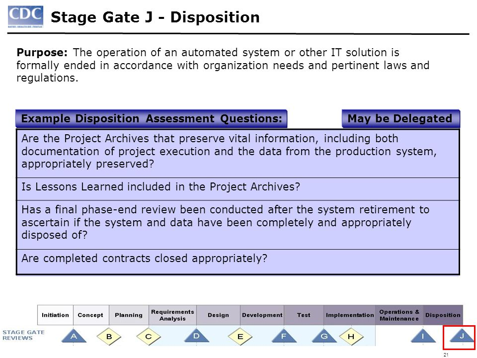 Stage Gate J - Disposition