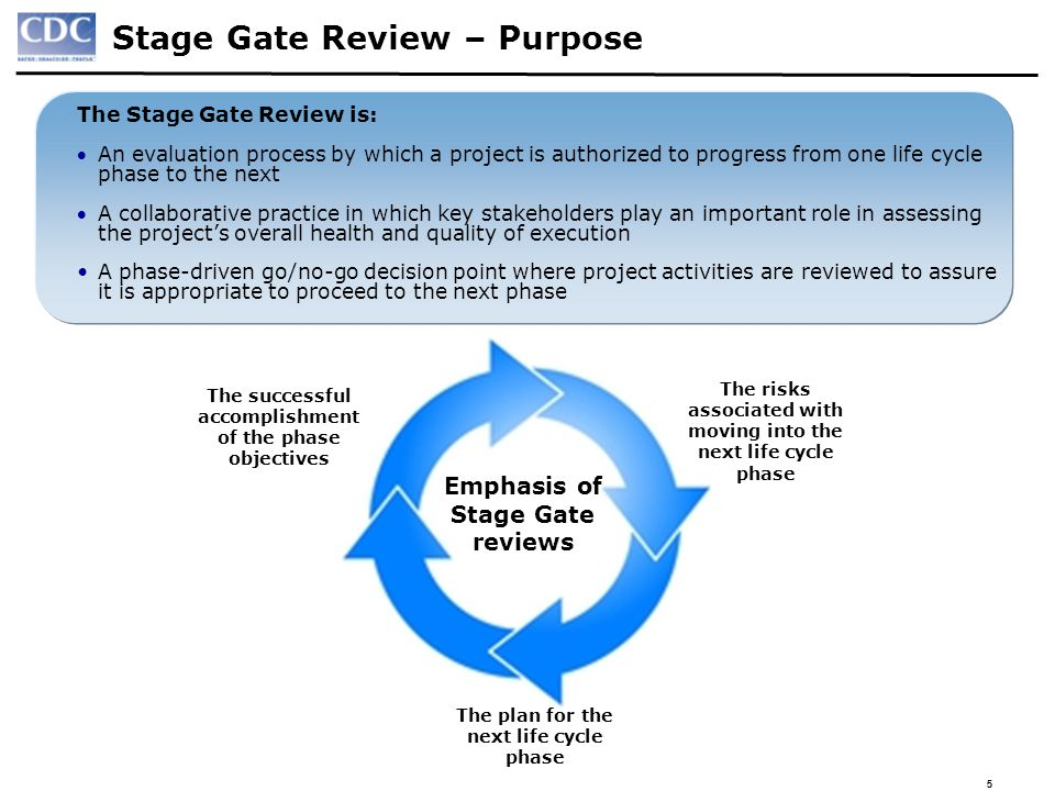 Stage Gate Review – Purpose