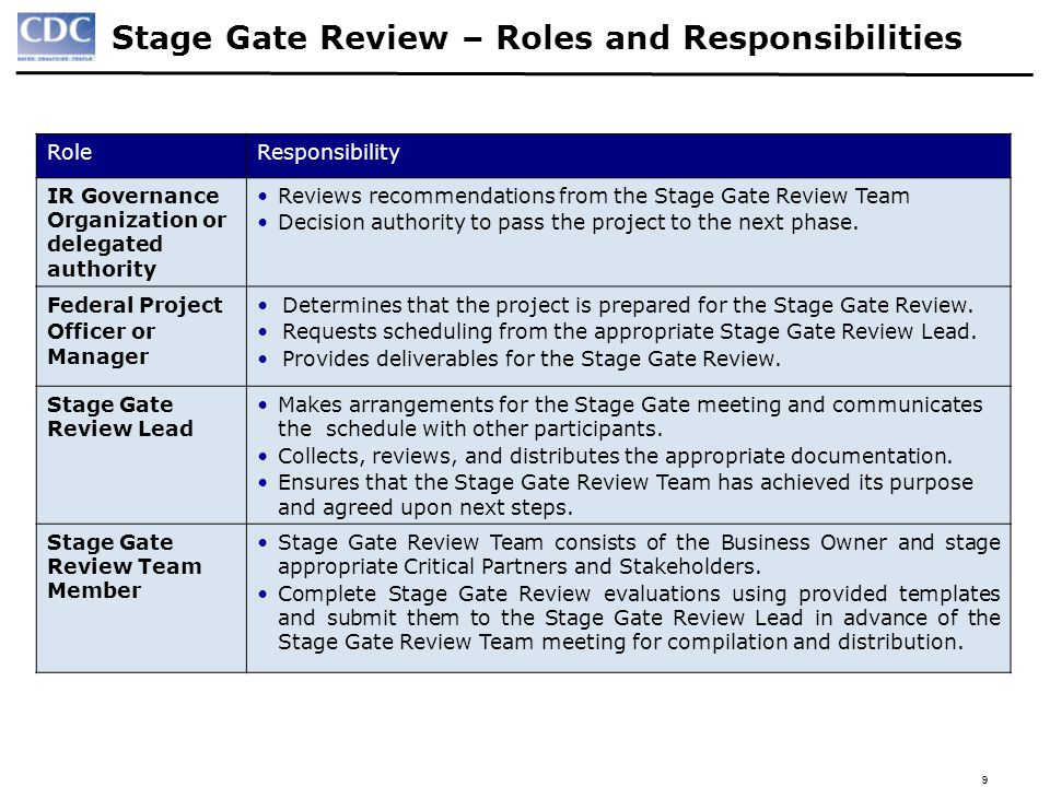 Stage Gate Review – Roles and Responsibilities