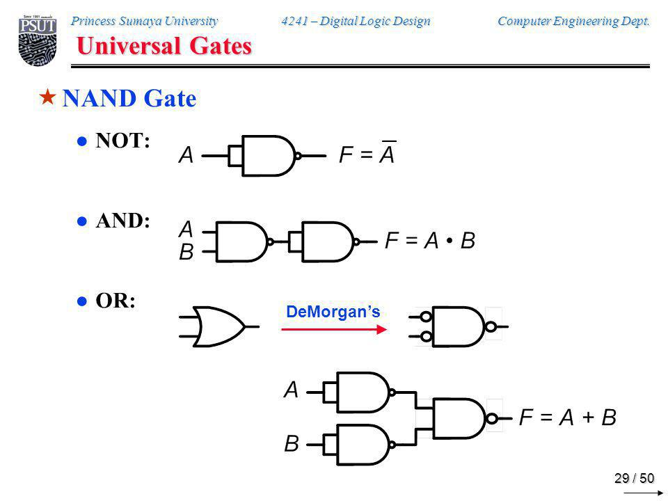 Universal Gates NOR Gate NOT: OR: AND: DeMorgan's
