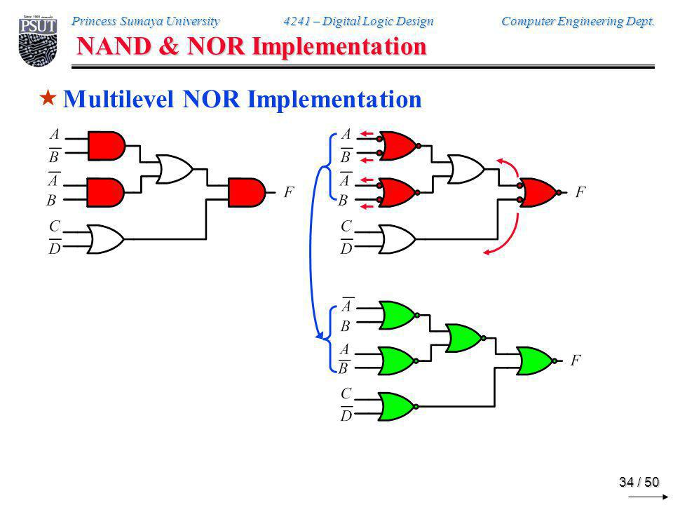 Gate Shapes AND OR NAND NOR