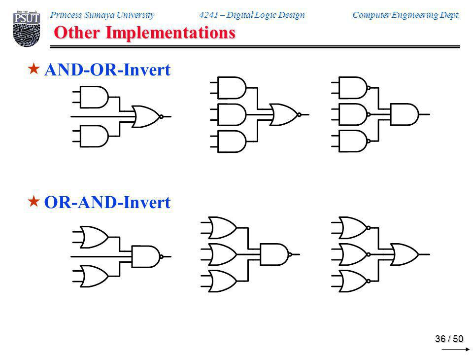 Implementations Summary