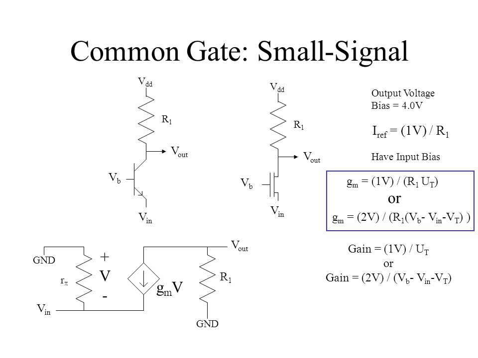 Common Gate: Small-Signal