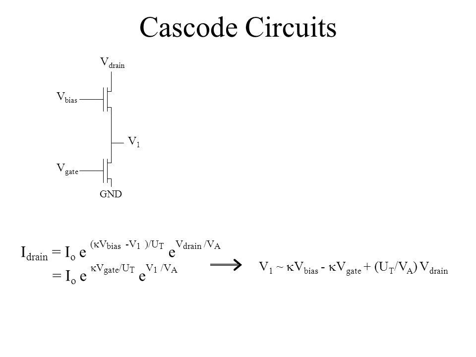 Cascode Circuits Idrain = Io e (kVbias -V1 )/UT eVdrain /VA
