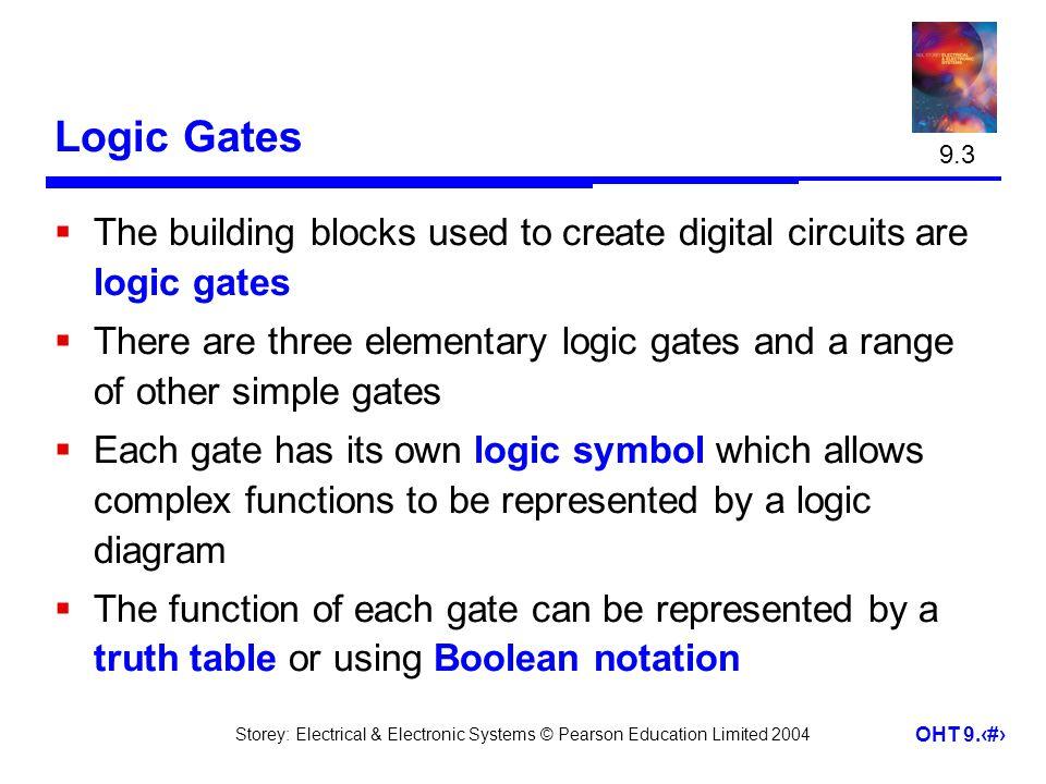 9.3 Logic Gates. The building blocks used to create digital circuits are logic gates.