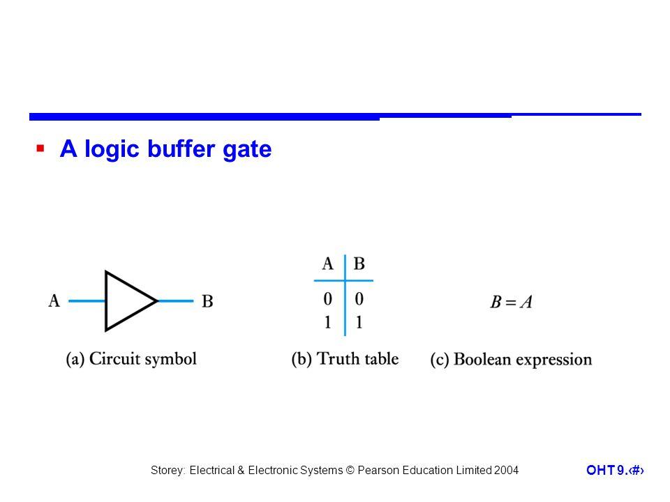 A logic buffer gate