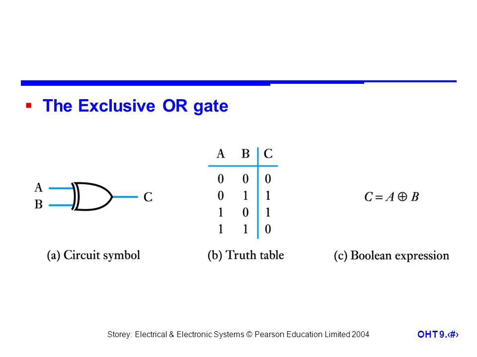 The Exclusive OR gate