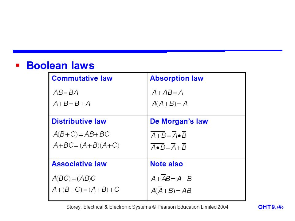 Boolean laws Commutative law Absorption law Distributive law