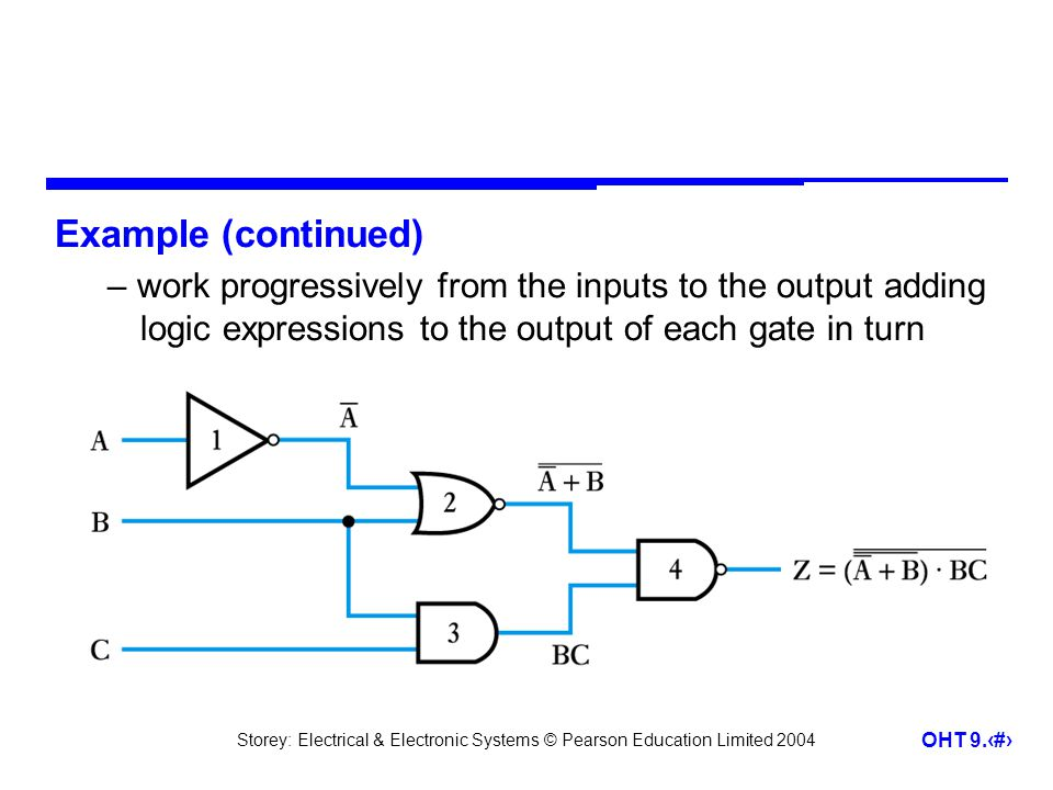 Example (continued) – work progressively from the inputs to the output adding logic expressions to the output of each gate in turn.
