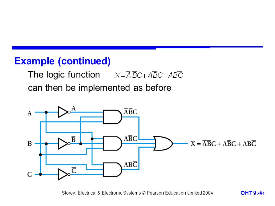 Example (continued) The logic function