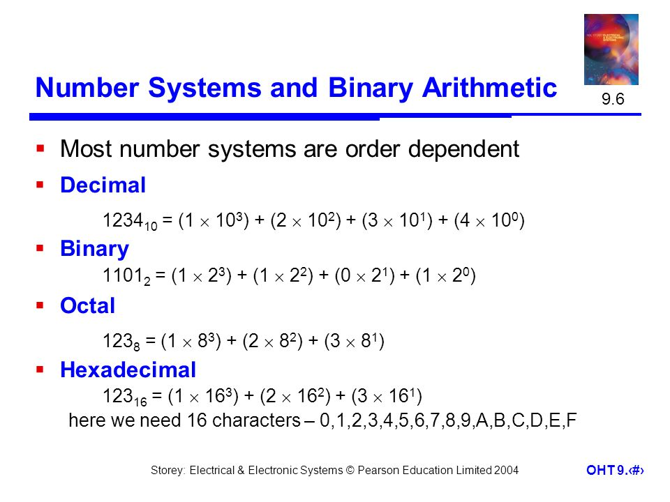 Number Systems and Binary Arithmetic