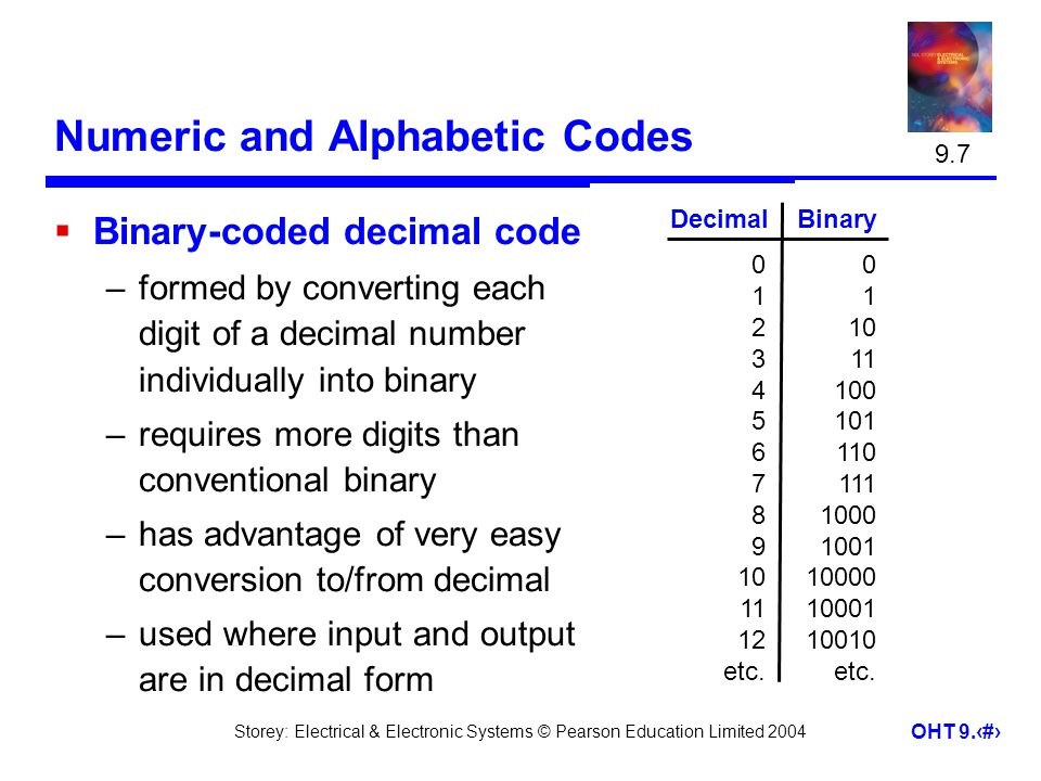 Numeric and Alphabetic Codes
