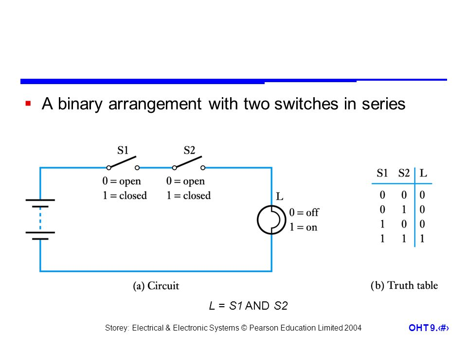 A binary arrangement with two switches in series